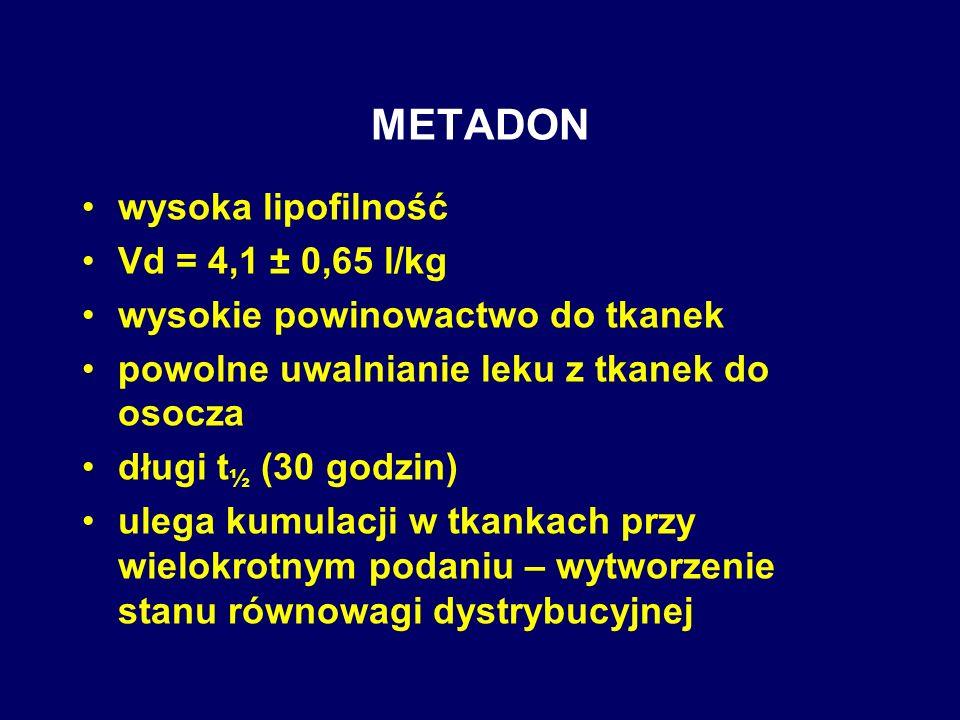 METADON wysoka lipofilność Vd = 4,1 ± 0,65 l/kg