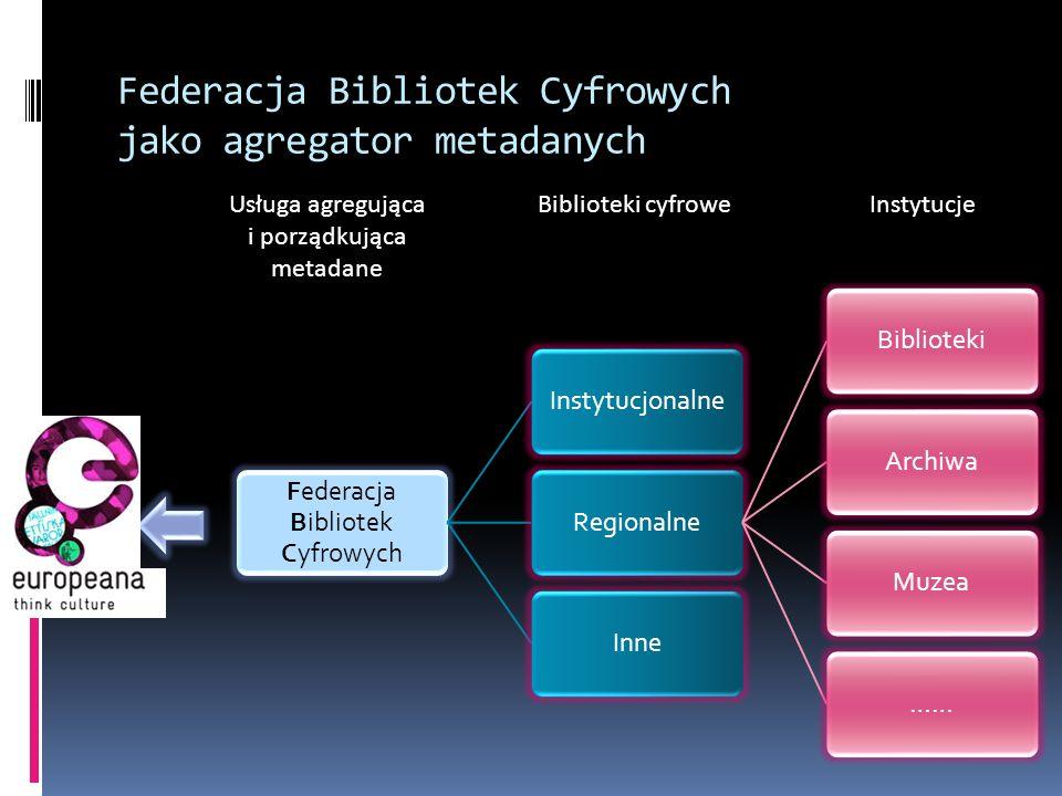 Federacja Bibliotek Cyfrowych jako agregator metadanych