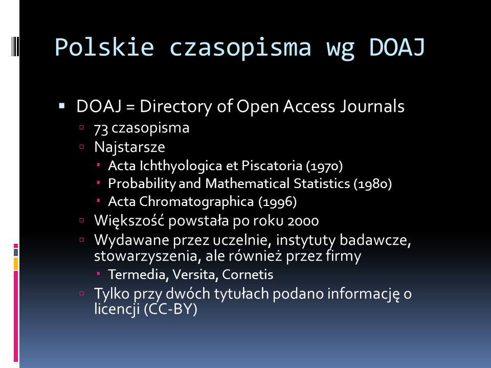 Polskie czasopisma wg DOAJ