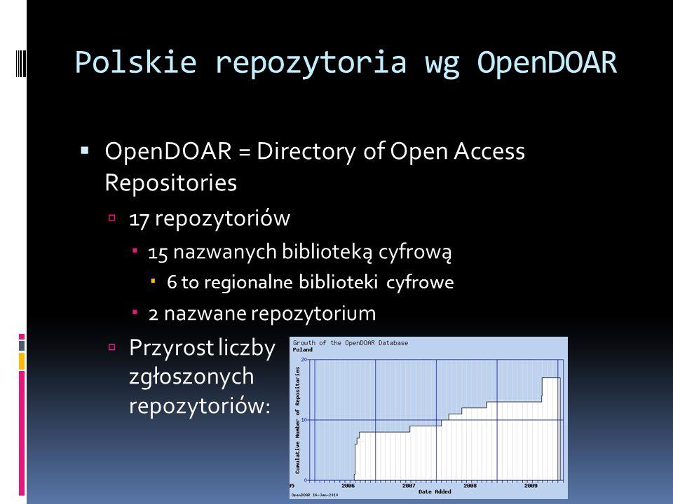 Polskie repozytoria wg OpenDOAR