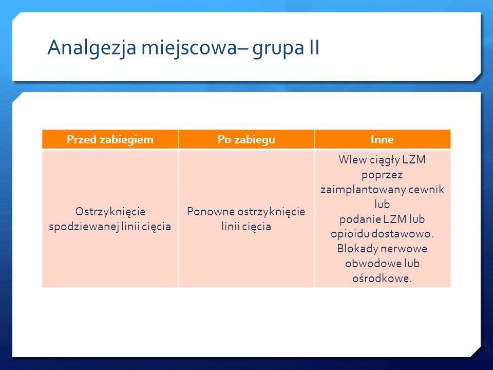 Analgezja miejscowa– grupa II