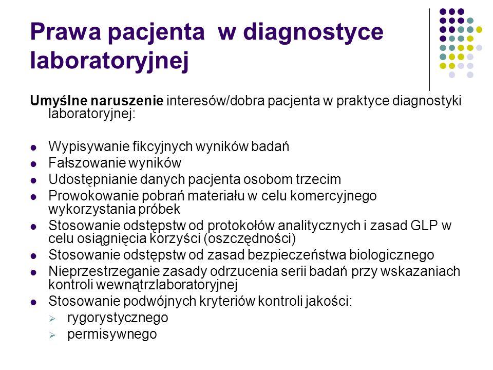 Prawa pacjenta w diagnostyce laboratoryjnej