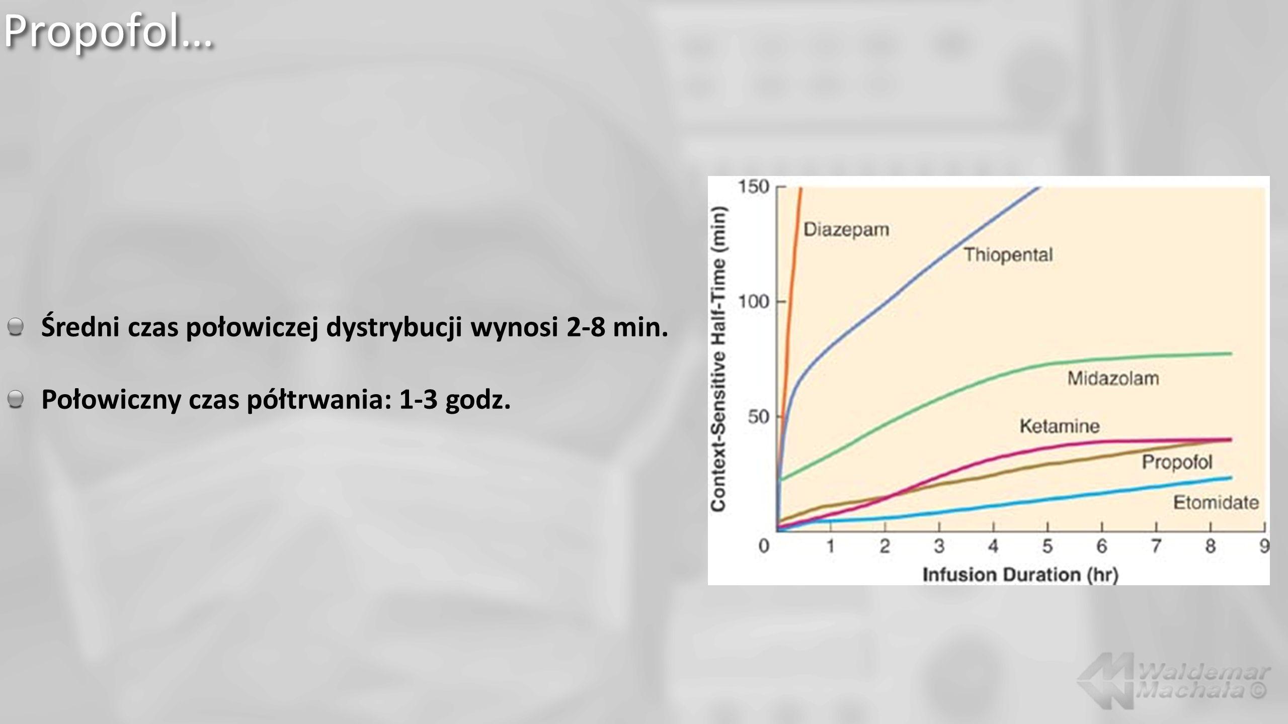 Propofol… Średni czas połowiczej dystrybucji wynosi 2-8 min.