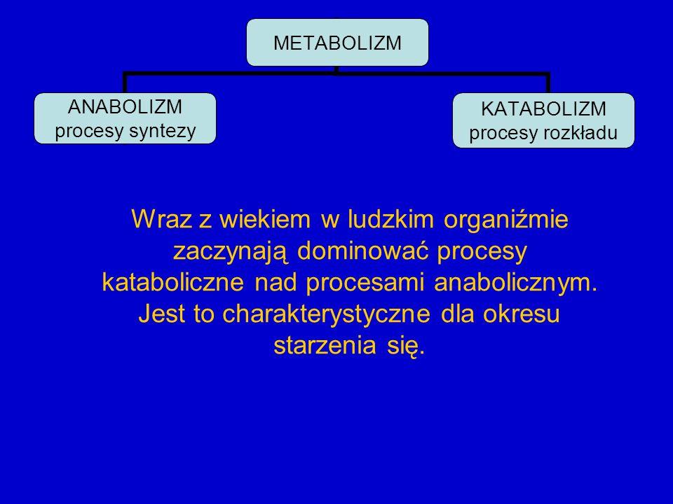 Wraz z wiekiem w ludzkim organiźmie zaczynają dominować procesy kataboliczne nad procesami anabolicznym.