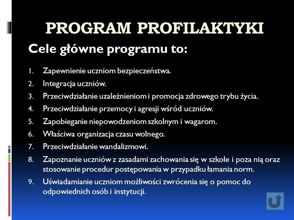 PROGRAM PROFILAKTYKI Cele główne programu to: