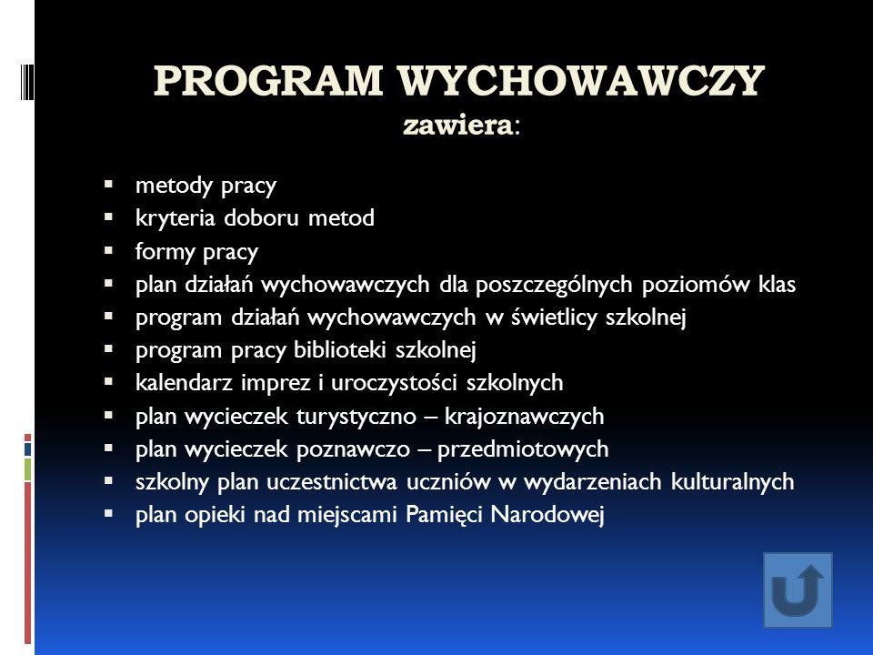 PROGRAM WYCHOWAWCZY zawiera: