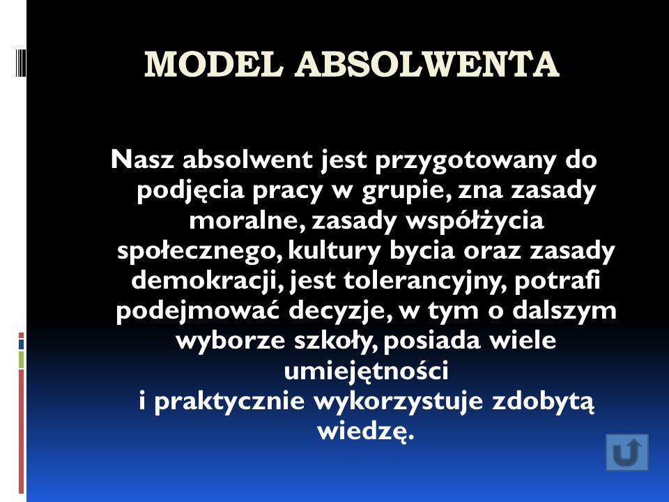 MODEL ABSOLWENTA