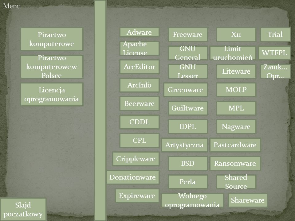 Piractwo komputerowe w Polsce ArcEditor GNU Lesser Liteware Zamk...