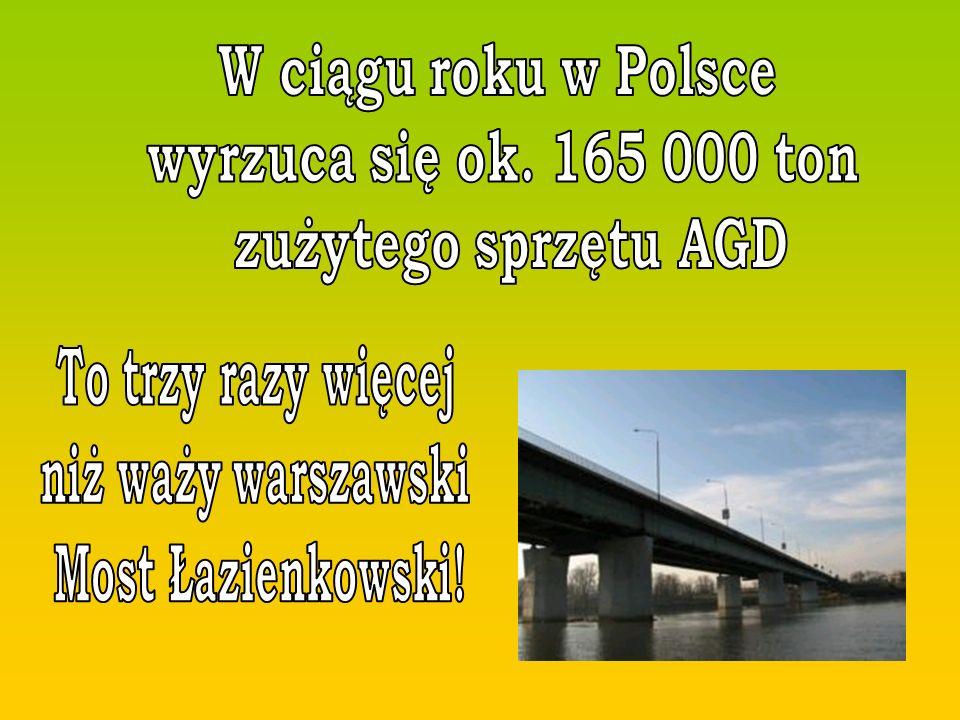W ciągu roku w Polsce wyrzuca się ok. 165 000 ton. zużytego sprzętu AGD. To trzy razy więcej. niż waży warszawski.