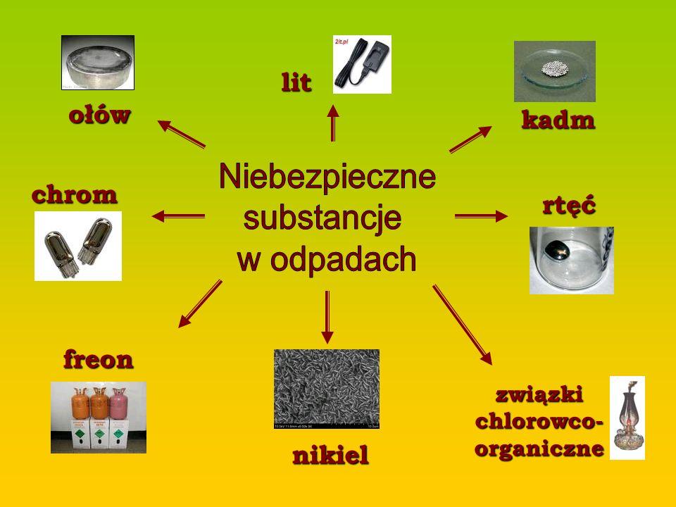 Niebezpieczne substancje w odpadach lit ołów kadm chrom rtęć freon