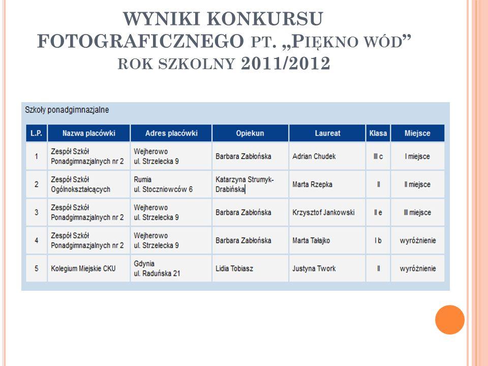 """WYNIKI KONKURSU FOTOGRAFICZNEGO pt. """"Piękno wód rok szkolny 2011/2012"""