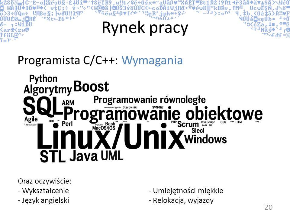 Rynek pracy Programista C/C++: Wymagania Oraz oczywiście: