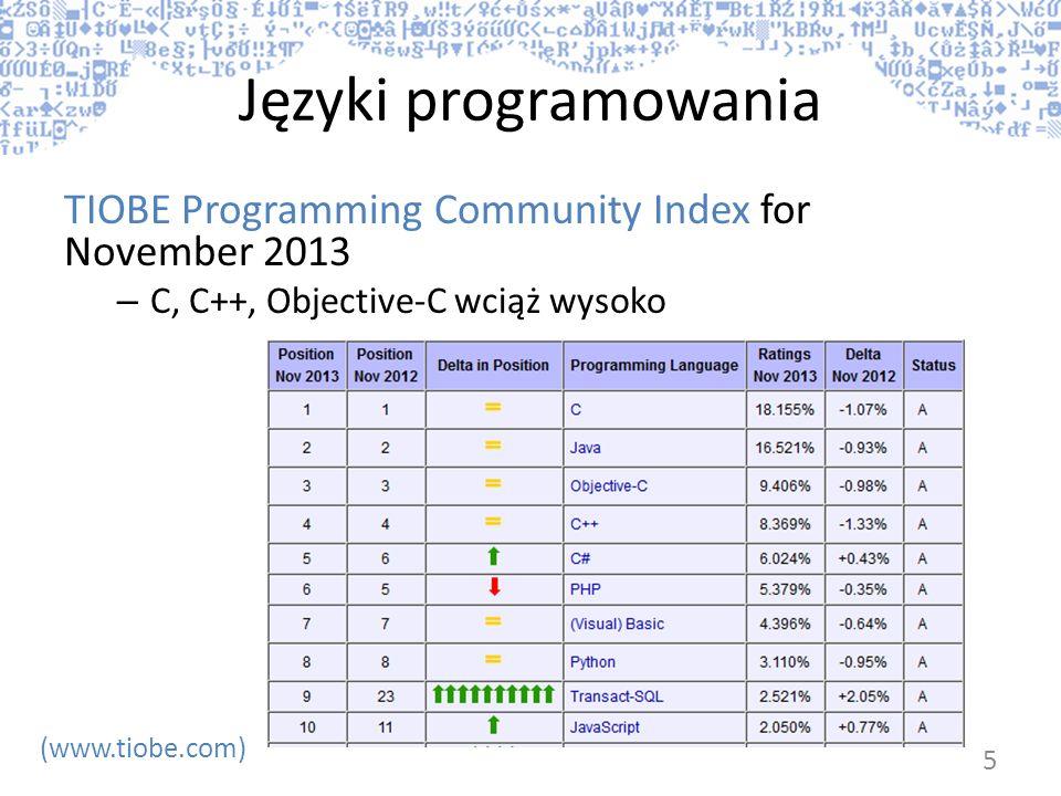 Języki programowania TIOBE Programming Community Index for November 2013. C, C++, Objective-C wciąż wysoko.