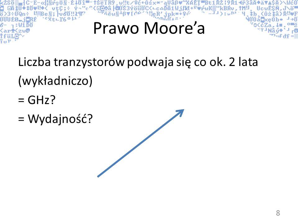 Prawo Moore'a Liczba tranzystorów podwaja się co ok. 2 lata (wykładniczo) = GHz = Wydajność