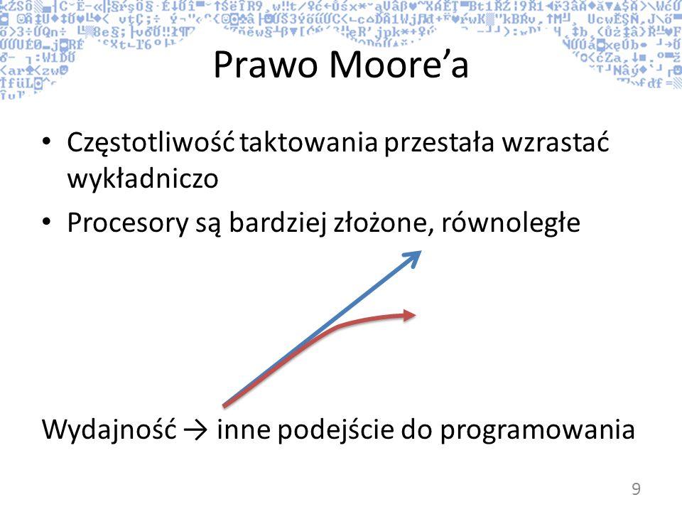 Prawo Moore'a Częstotliwość taktowania przestała wzrastać wykładniczo