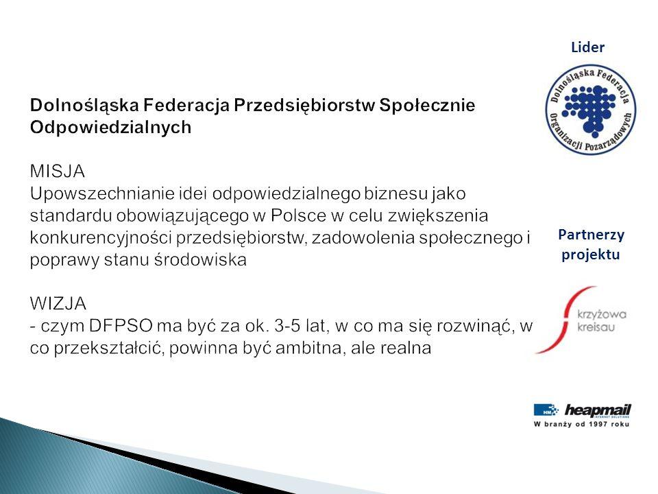 Dolnośląska Federacja Przedsiębiorstw Społecznie Odpowiedzialnych MISJA Upowszechnianie idei odpowiedzialnego biznesu jako standardu obowiązującego w Polsce w celu zwiększenia konkurencyjności przedsiębiorstw, zadowolenia społecznego i poprawy stanu środowiska WIZJA - czym DFPSO ma być za ok. 3-5 lat, w co ma się rozwinąć, w co przekształcić, powinna być ambitna, ale realna