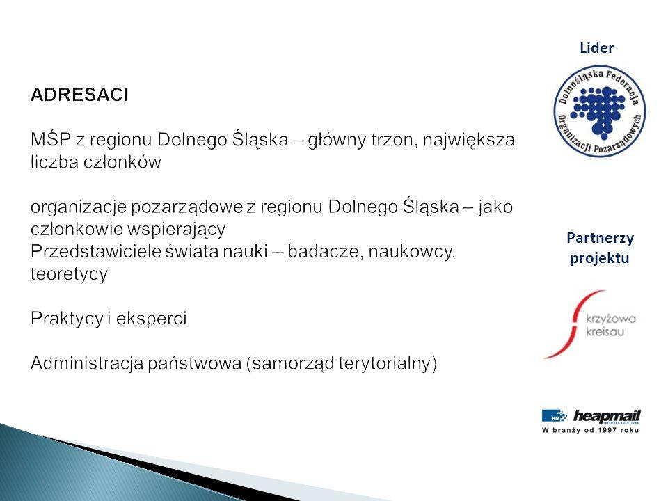 ADRESACI MŚP z regionu Dolnego Śląska – główny trzon, największa liczba członków organizacje pozarządowe z regionu Dolnego Śląska – jako członkowie wspierający Przedstawiciele świata nauki – badacze, naukowcy, teoretycy Praktycy i eksperci Administracja państwowa (samorząd terytorialny)
