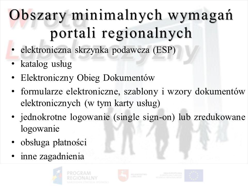 Obszary minimalnych wymagań portali regionalnych