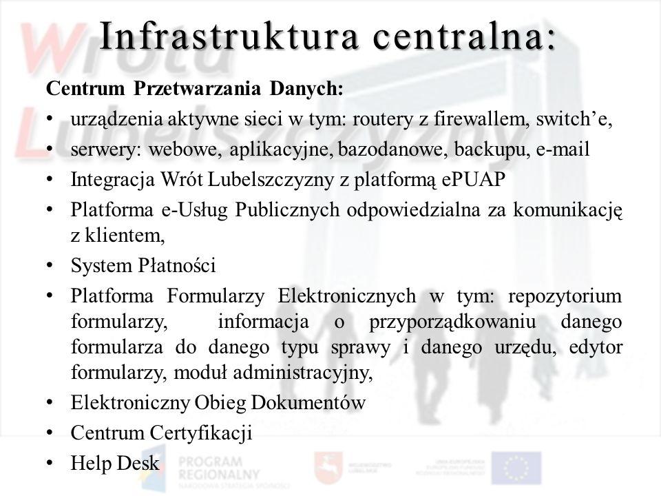 Infrastruktura centralna: