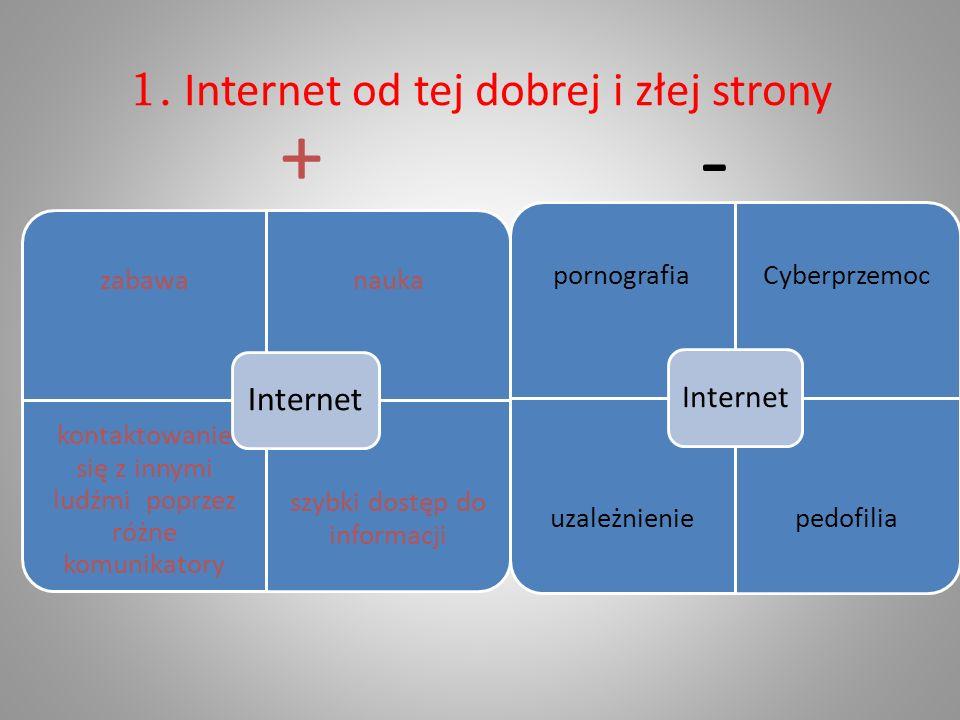 1. Internet od tej dobrej i złej strony