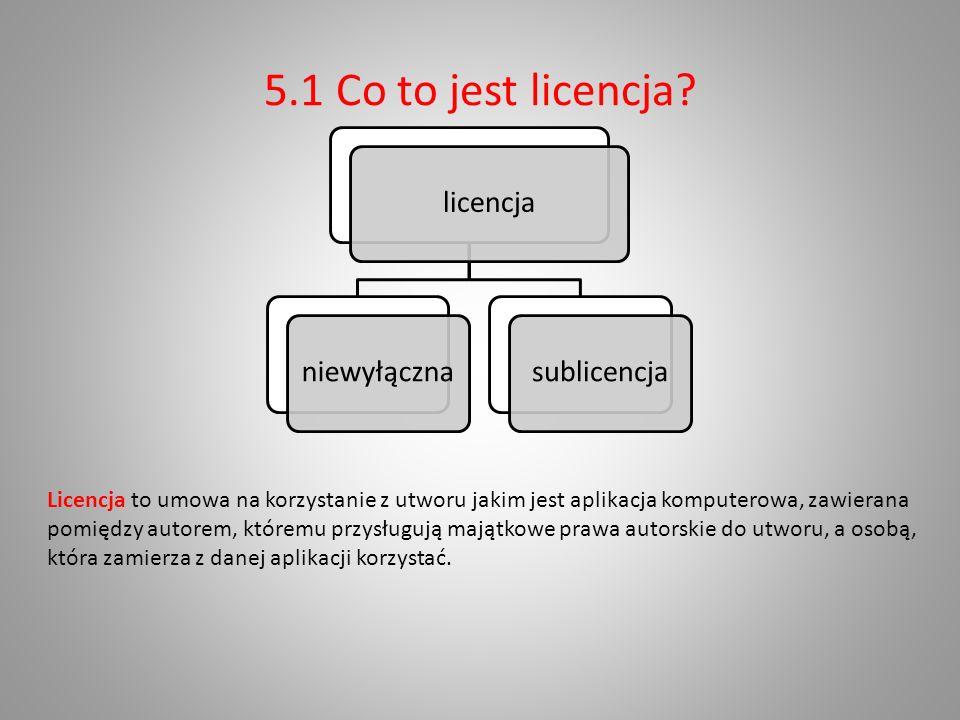 5.1 Co to jest licencja licencja. niewyłączna. sublicencja.