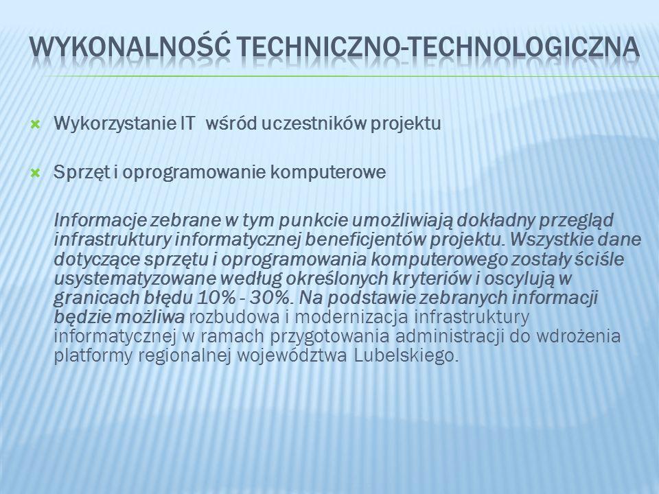 Wykonalność techniczno-technologiczna