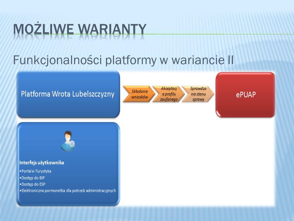 MOŻLIWE WARIANTY Funkcjonalności platformy w wariancie II