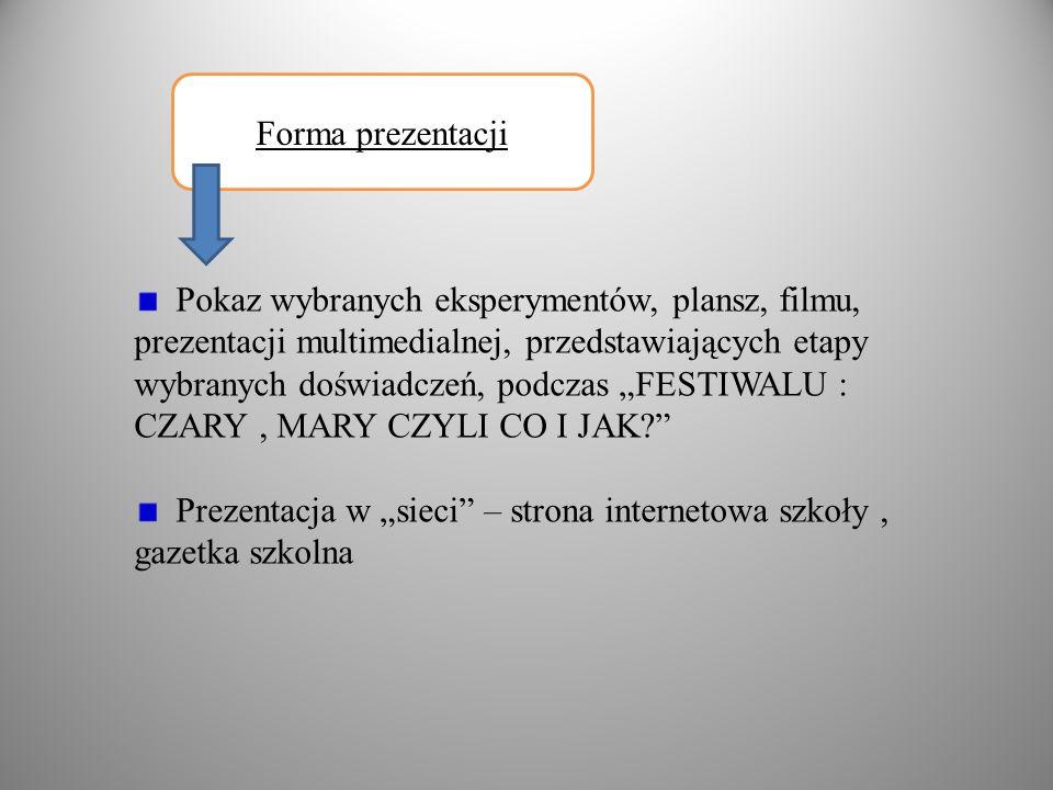 Forma prezentacji