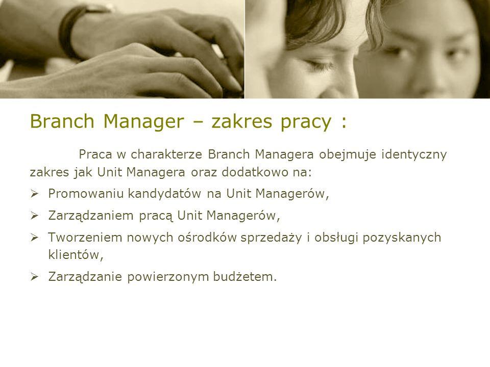 Branch Manager – zakres pracy :