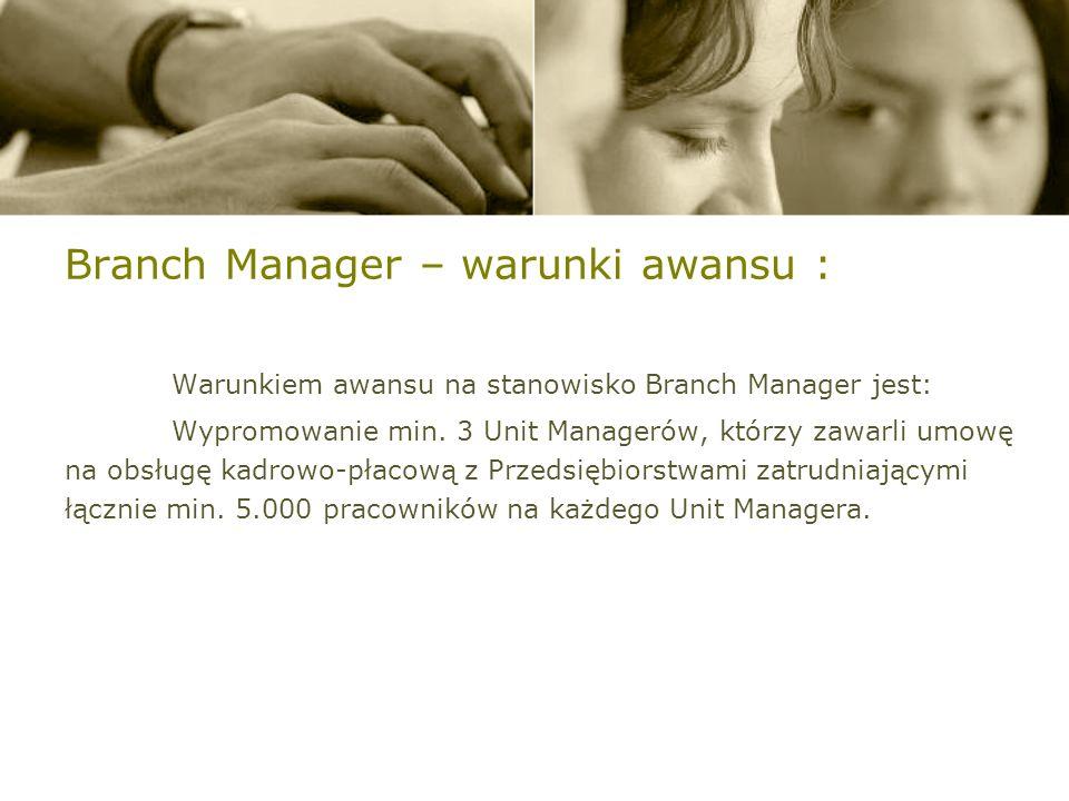 Branch Manager – warunki awansu :