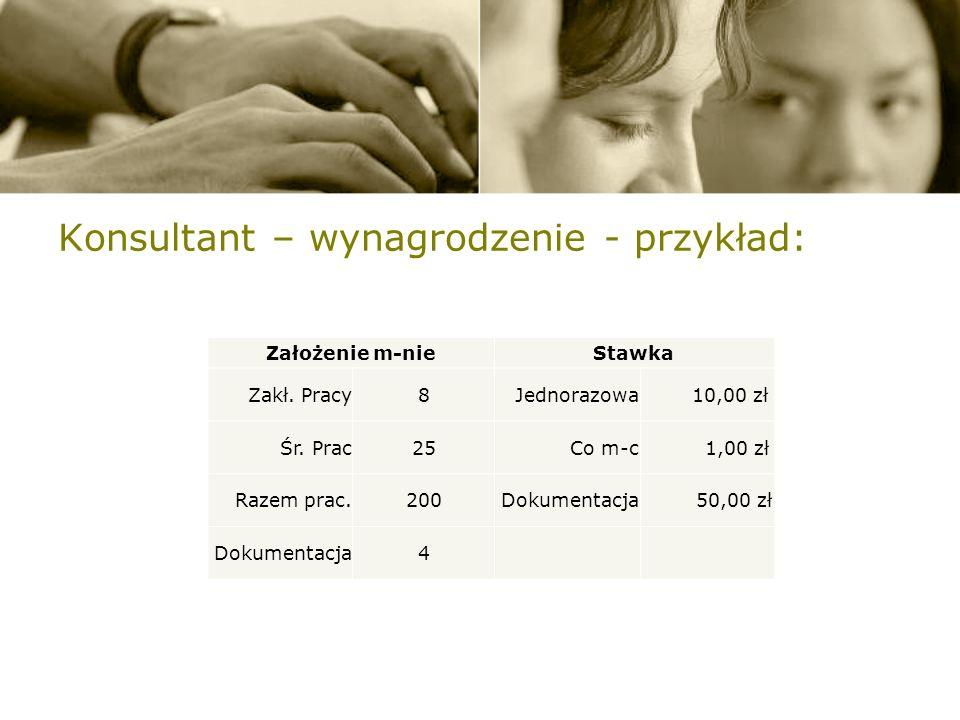 Konsultant – wynagrodzenie - przykład: