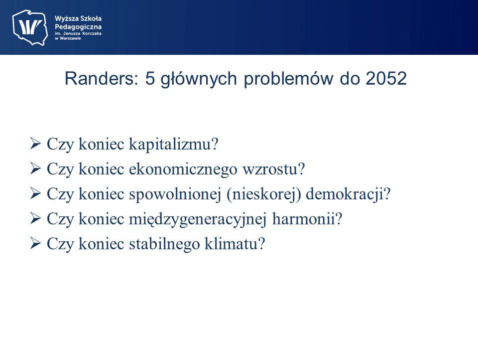 Randers: 5 głównych problemów do 2052