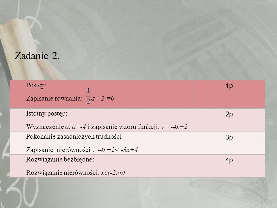 Zadanie 2. Postęp: Zapisanie równania: a +2 =0 1p Istotny postęp: