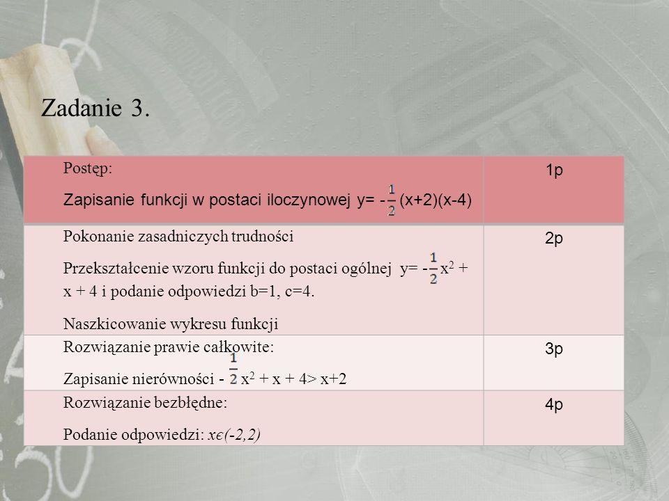 Zadanie 3. Postęp: Zapisanie funkcji w postaci iloczynowej y= - (x+2)(x-4) 1p. Pokonanie zasadniczych trudności.