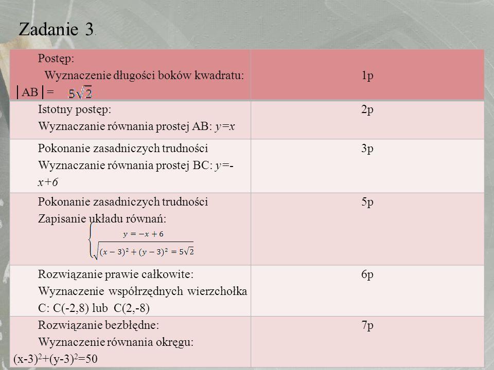 Zadanie 3. Postęp: Wyznaczenie długości boków kwadratu: AB= 1p