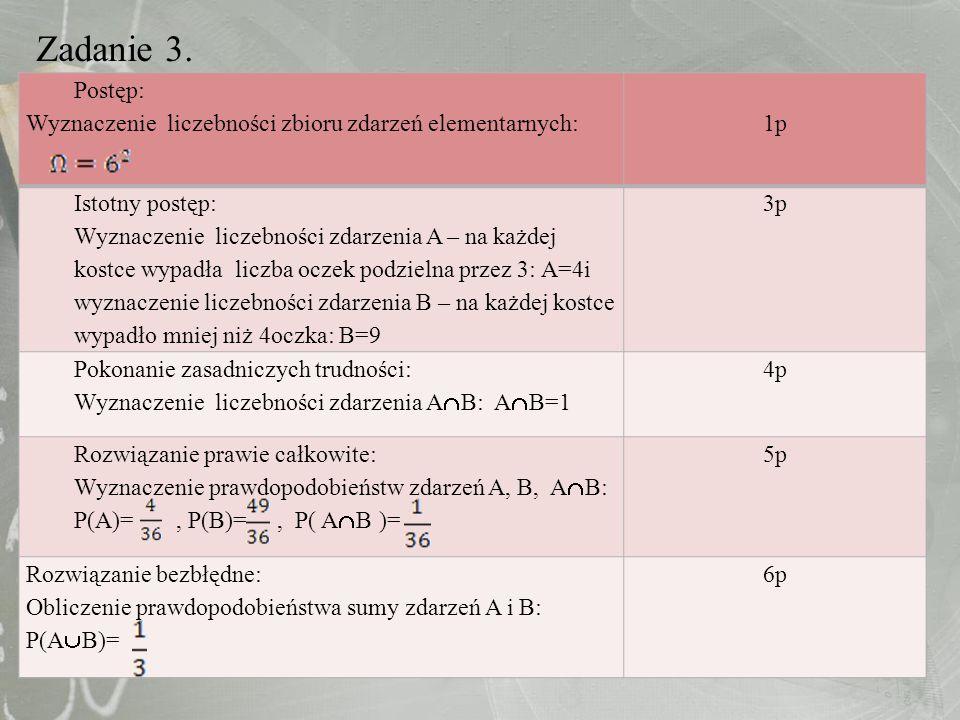 Zadanie 3. Postęp: Wyznaczenie liczebności zbioru zdarzeń elementarnych: 1p. Istotny postęp: