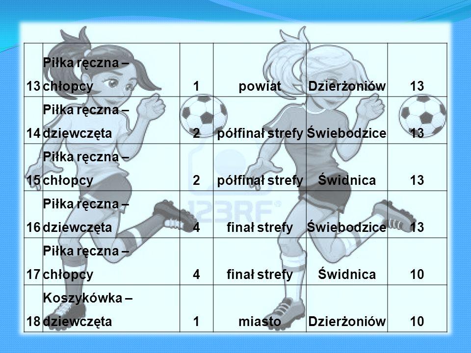 13 Piłka ręczna – chłopcy. 1. powiat. Dzierżoniów. 14. Piłka ręczna – dziewczęta. 2. półfinał strefy.
