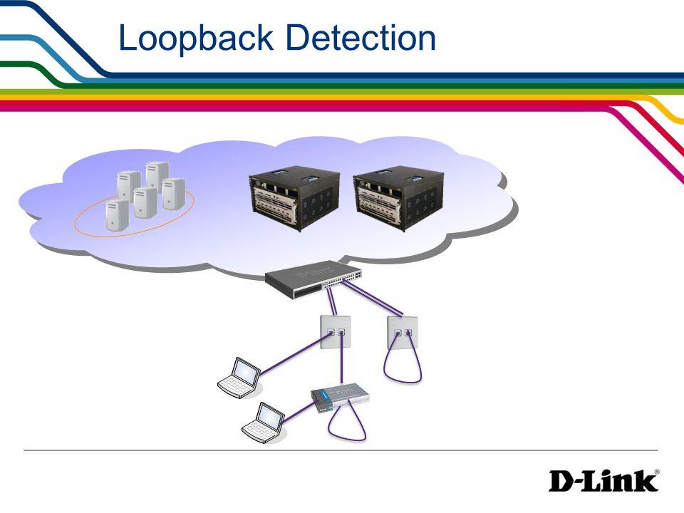 Loopback Detection W sieci mamy przełączniki dostępowe, do których przyłączone są gniazda sieciowe, i dalej - użytkownicy.