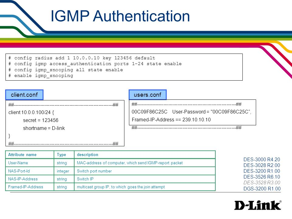 IGMP Authentication users.conf client.conf