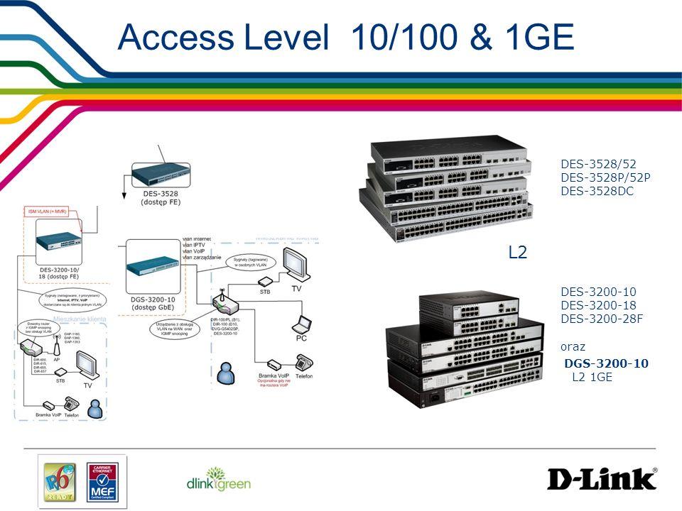 Access Level 10/100 & 1GE DES-3528/52 DES-3528P/52P DES-3528DC L2
