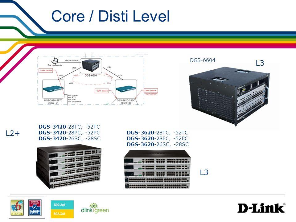 Core / Disti Level DGS-6604 L3 DGS-3420-28TC, -52TC