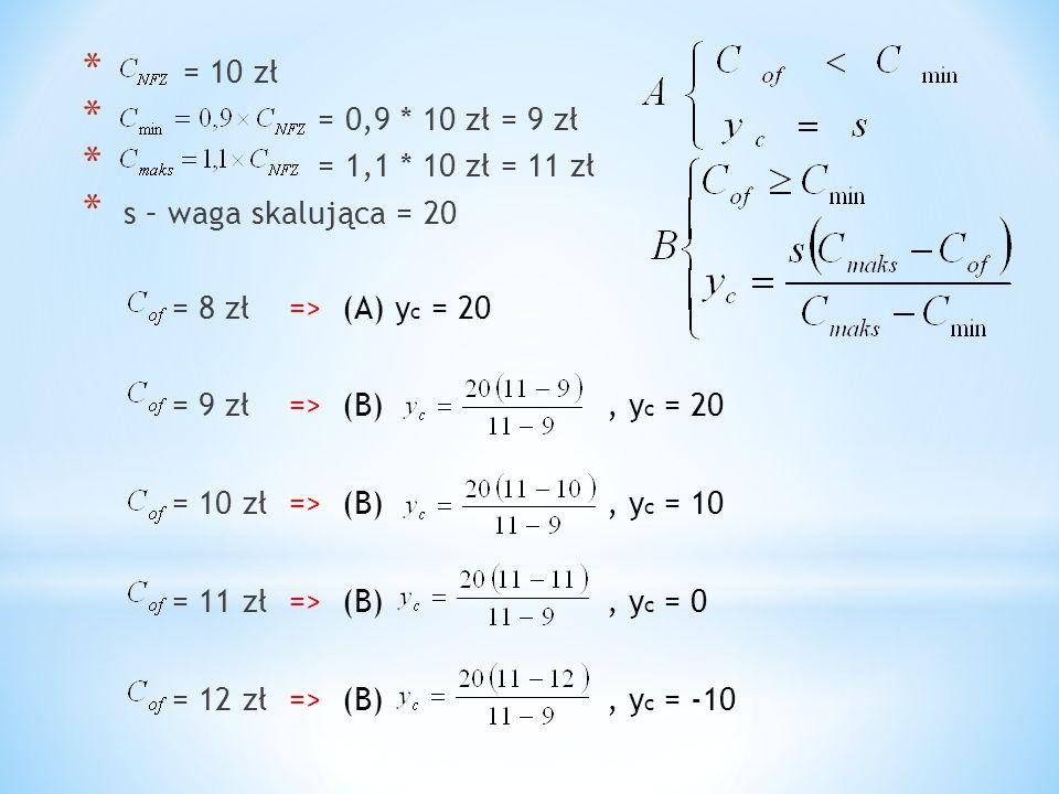 = 9 zł => (B) , yc = 20 = 10 zł => (B) , yc = 10