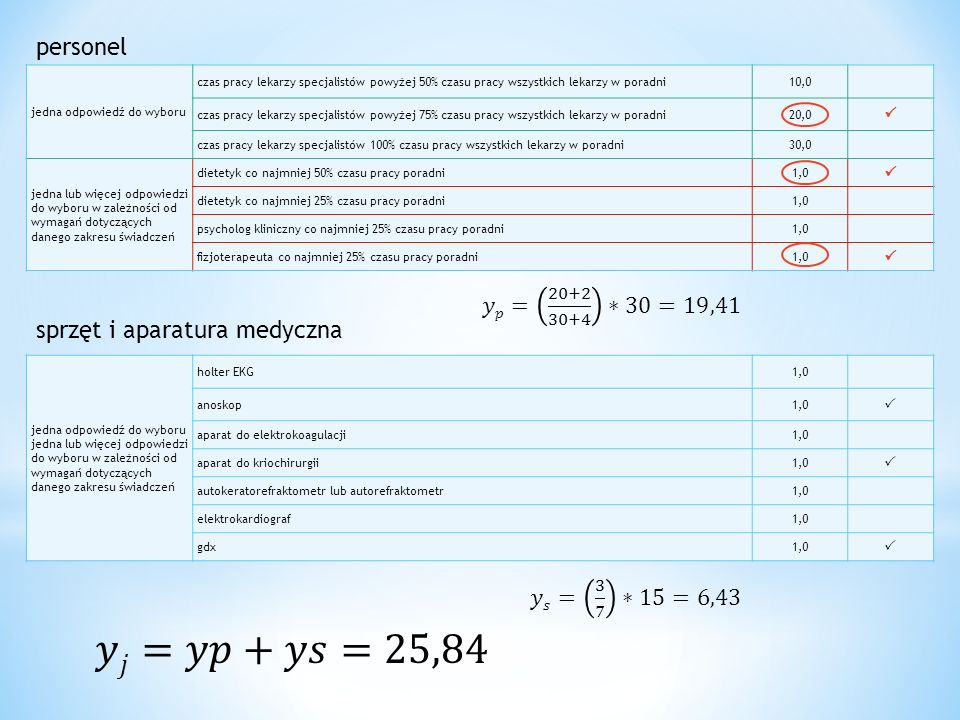 𝑦𝑗=𝑦𝑝+𝑦𝑠=25,84 personel 𝑦𝑝= 20+2 30+4 ∗30=19,41
