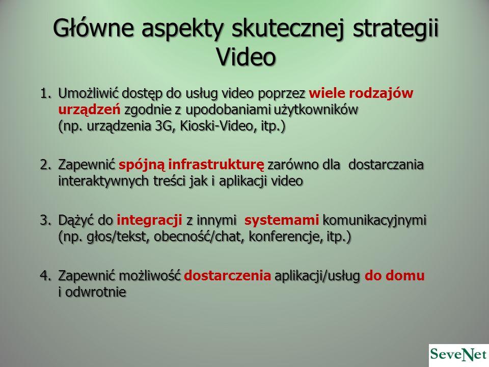 Główne aspekty skutecznej strategii Video