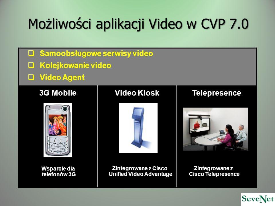 Możliwości aplikacji Video w CVP 7.0
