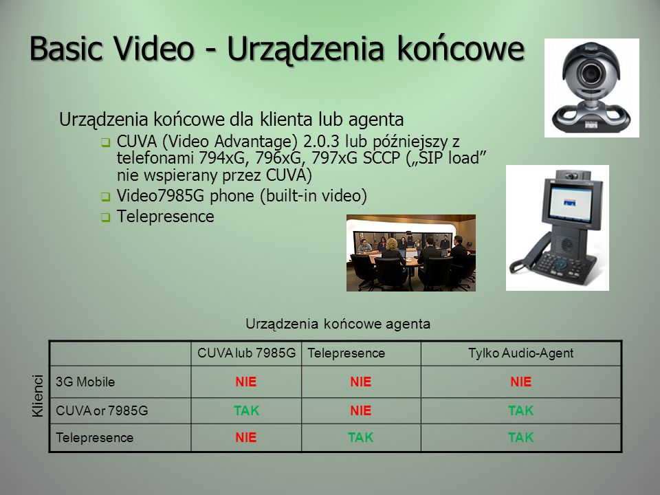 Basic Video - Urządzenia końcowe