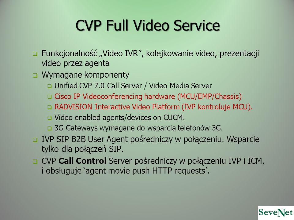 "CVP Full Video Service Funkcjonalność ""Video IVR , kolejkowanie video, prezentacji video przez agenta."