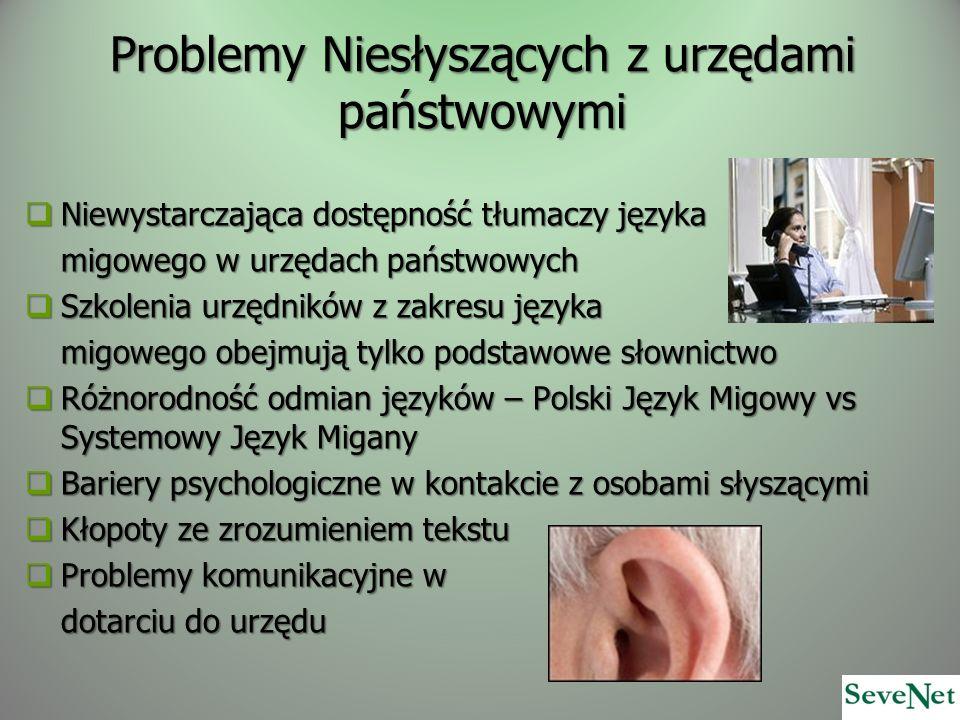 Problemy Niesłyszących z urzędami państwowymi
