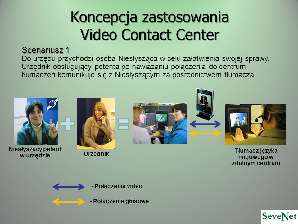 Koncepcja zastosowania Video Contact Center