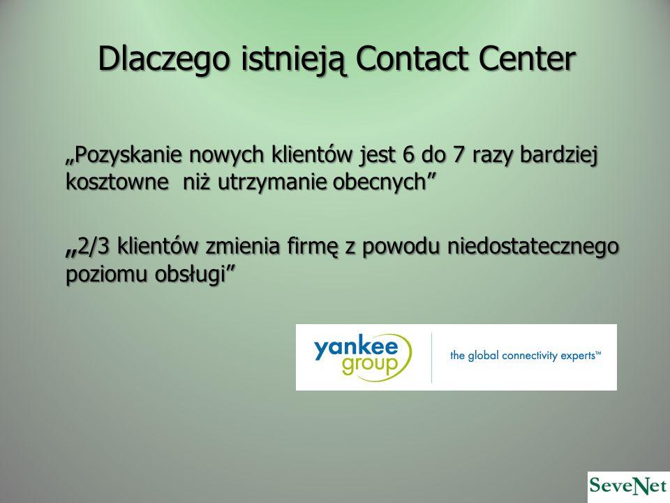 Dlaczego istnieją Contact Center